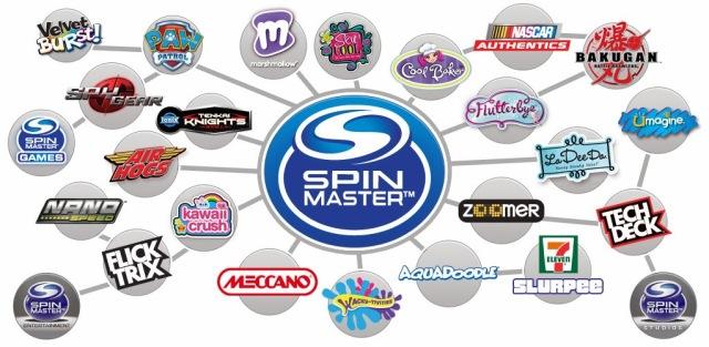 Spin Master Logo.jpg